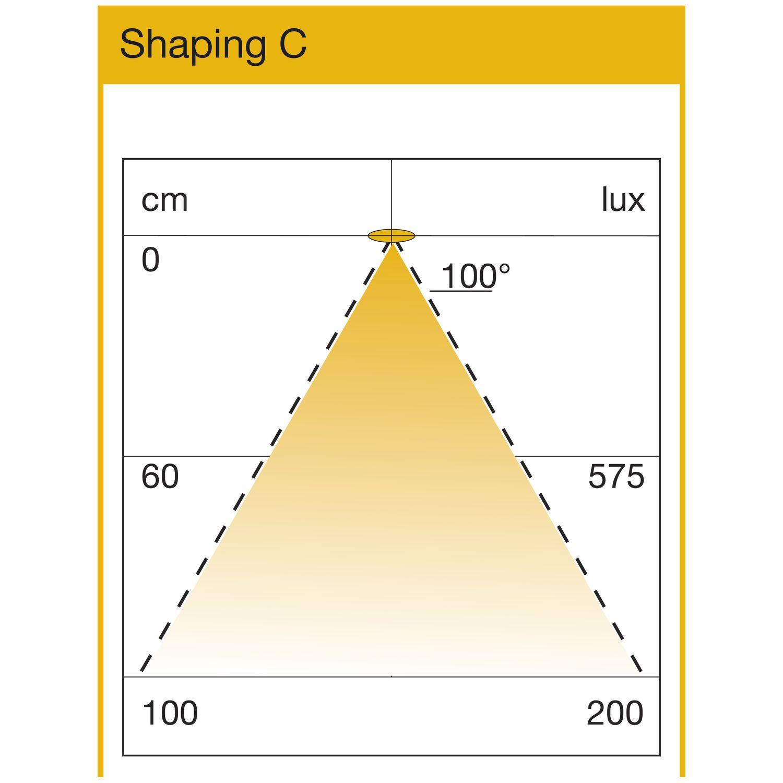Diagramma di distribuzione della luce