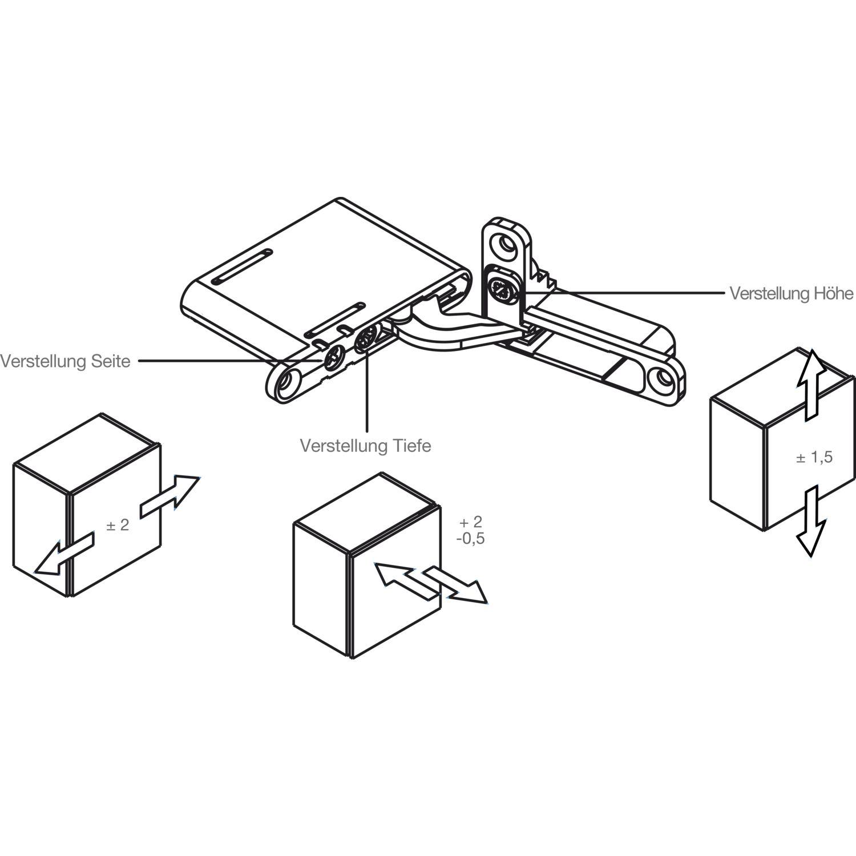d soft einlass scharnier rechts unten links oben ohne d mpfung schwarz. Black Bedroom Furniture Sets. Home Design Ideas
