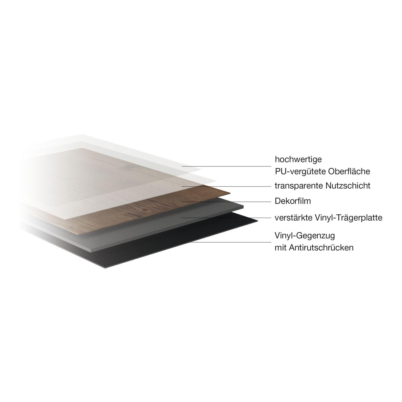 vinylboden clicksheets premium line eiche sand 5 mm. Black Bedroom Furniture Sets. Home Design Ideas