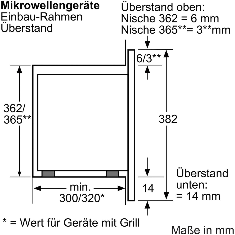 SIEMENS HF15M251 Einbau Mikrowelle