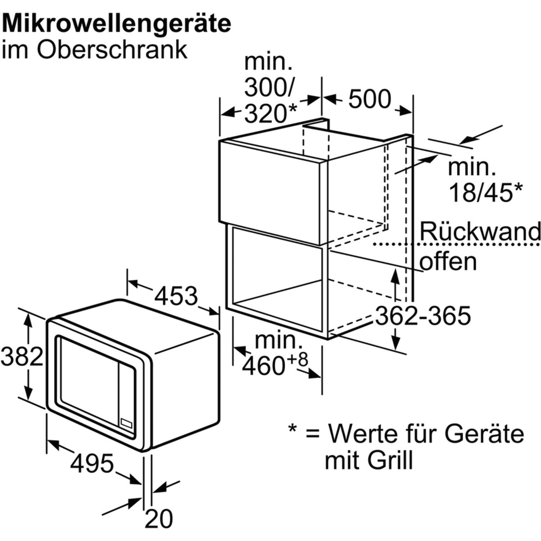 Alle Artikel Siemens Einbau Mikrowellen Schachermayer